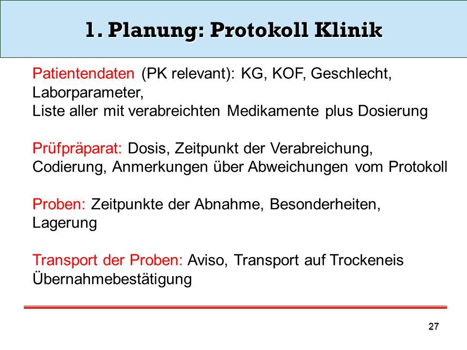 1. Planung: Protokoll Klinik