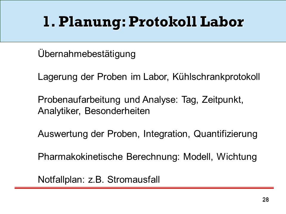 1. Planung: Protokoll Labor