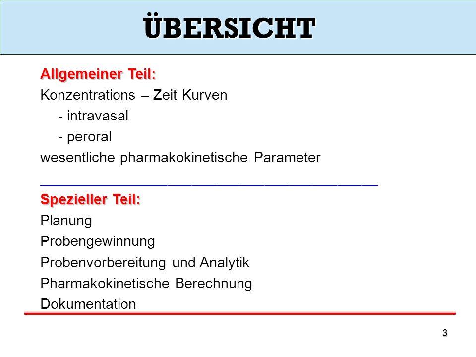 ÜBERSICHT Allgemeiner Teil: Konzentrations – Zeit Kurven - intravasal