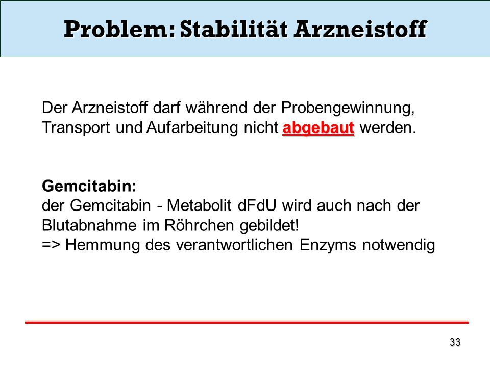 Problem: Stabilität Arzneistoff