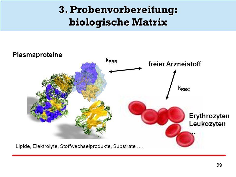 3. Probenvorbereitung: biologische Matrix
