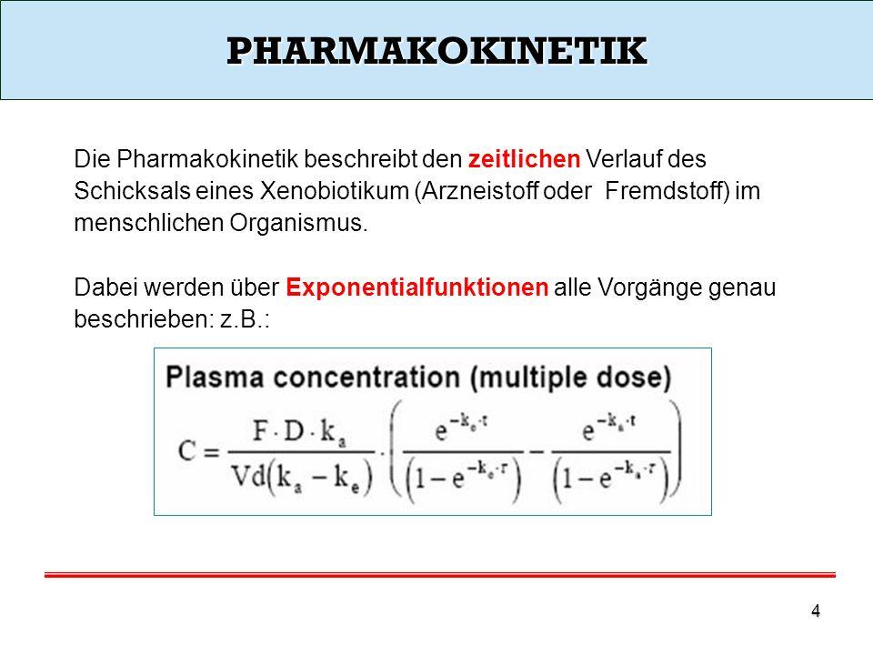 PHARMAKOKINETIK Die Pharmakokinetik beschreibt den zeitlichen Verlauf des. Schicksals eines Xenobiotikum (Arzneistoff oder Fremdstoff) im.