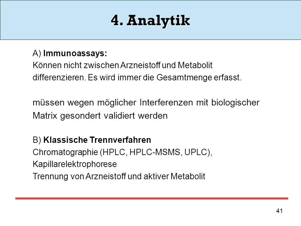 4. Analytik müssen wegen möglicher Interferenzen mit biologischer