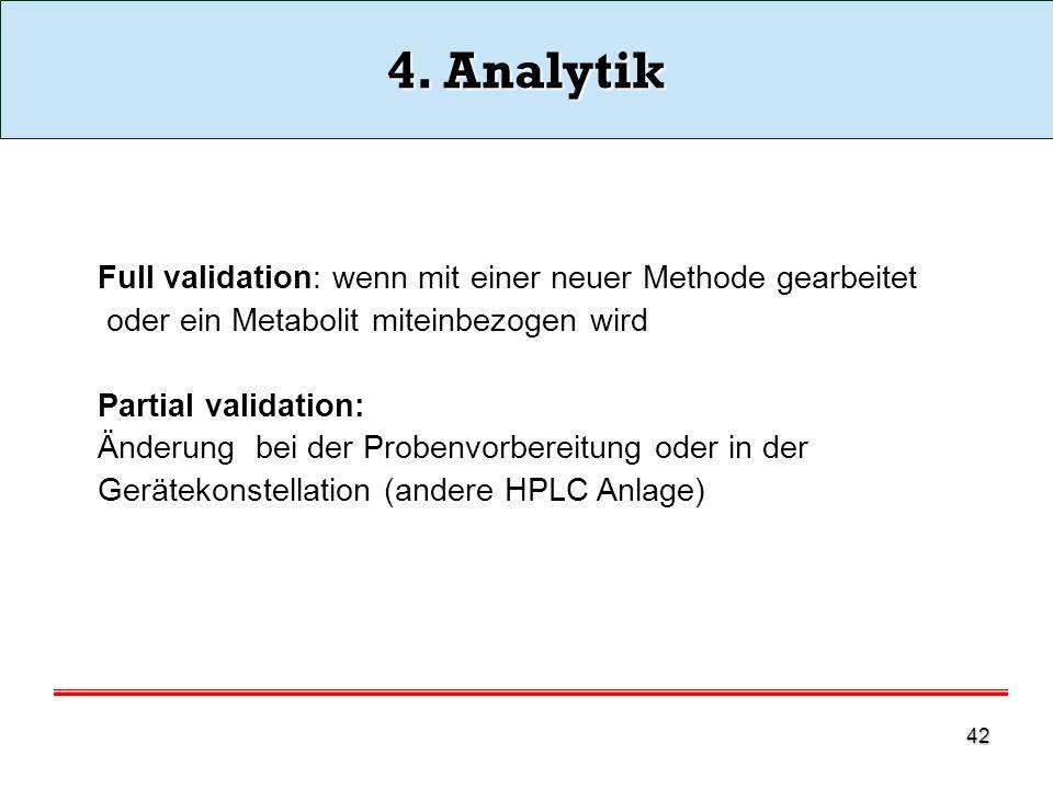 4. Analytik Full validation: wenn mit einer neuer Methode gearbeitet