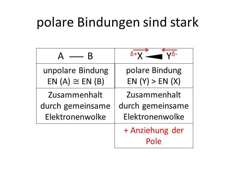 polare Bindungen sind stark