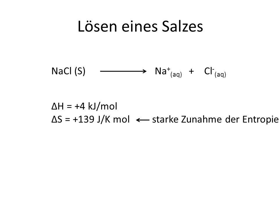 Lösen eines Salzes NaCl (S) Na+(aq) + Cl-(aq) ΔH = +4 kJ/mol