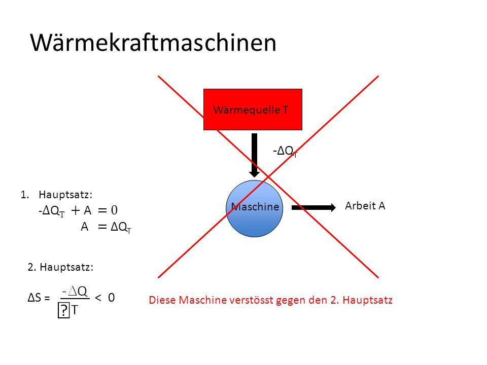 Wärmekraftmaschinen -ΔQT ΔS = < 0 Wärmequelle T