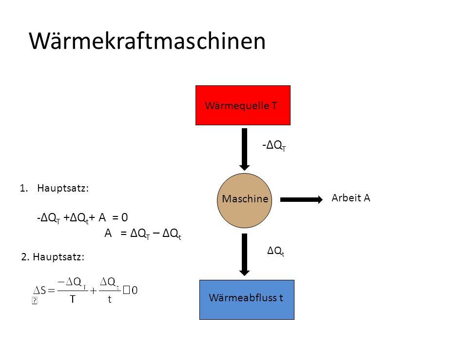 Wärmekraftmaschinen -ΔQT Wärmequelle T