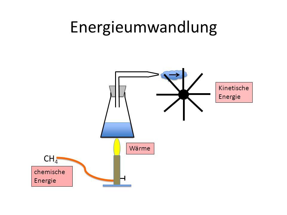 Energieumwandlung CH4 Kinetische Energie Wärme chemische Energie