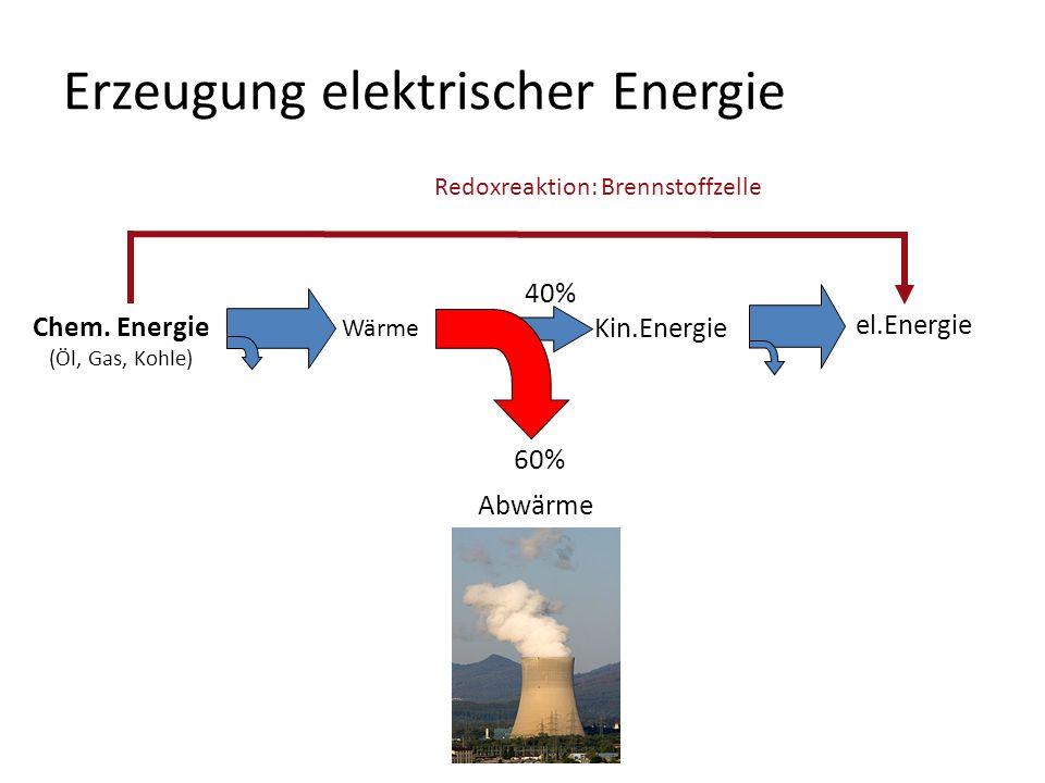 Erzeugung elektrischer Energie