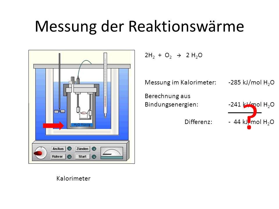 Messung der Reaktionswärme