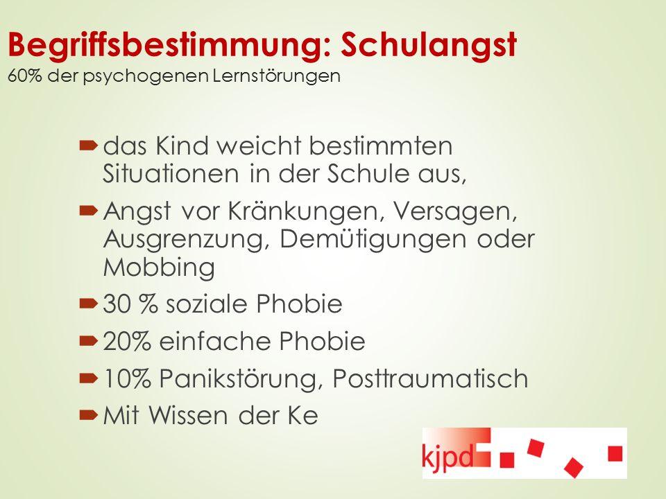 Begriffsbestimmung: Schulangst 60% der psychogenen Lernstörungen