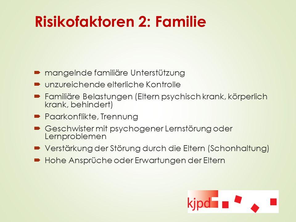 Risikofaktoren 2: Familie