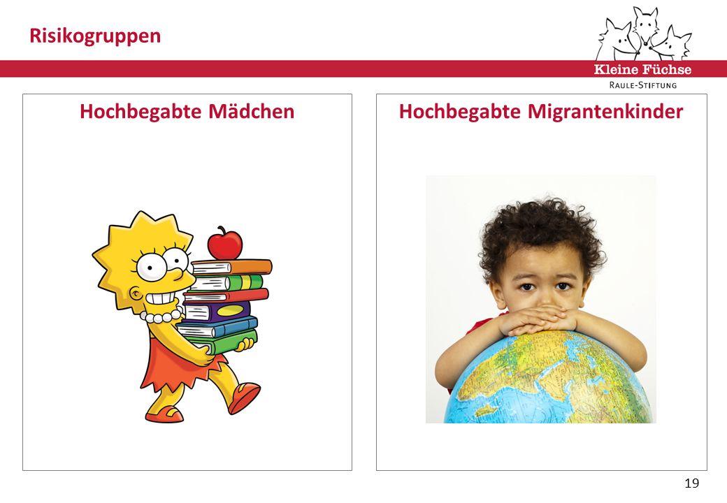 Hochbegabte Migrantenkinder