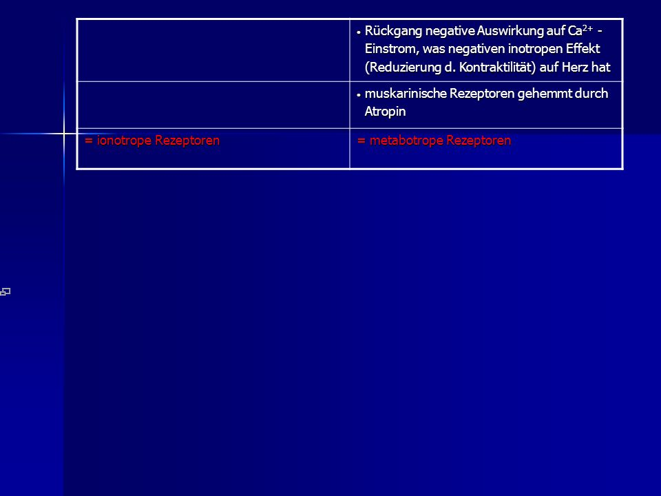 Rückgang negative Auswirkung auf Ca2+ -