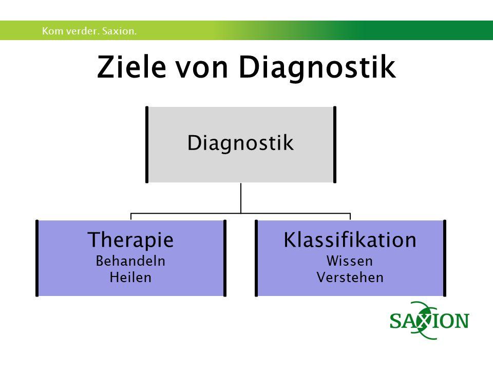 Ziele von Diagnostik