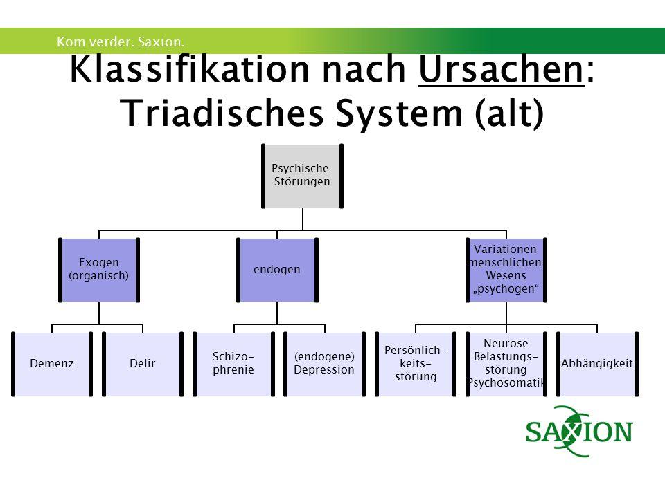 Klassifikation nach Ursachen: Triadisches System (alt)