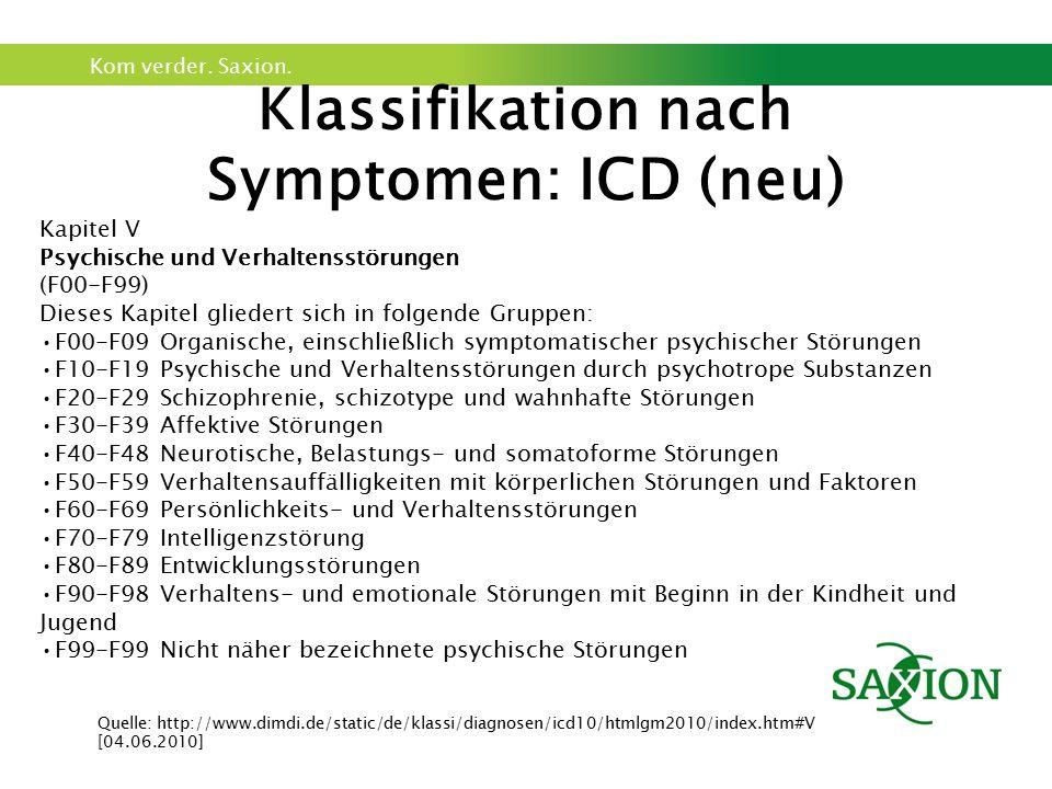 Klassifikation nach Symptomen: ICD (neu)
