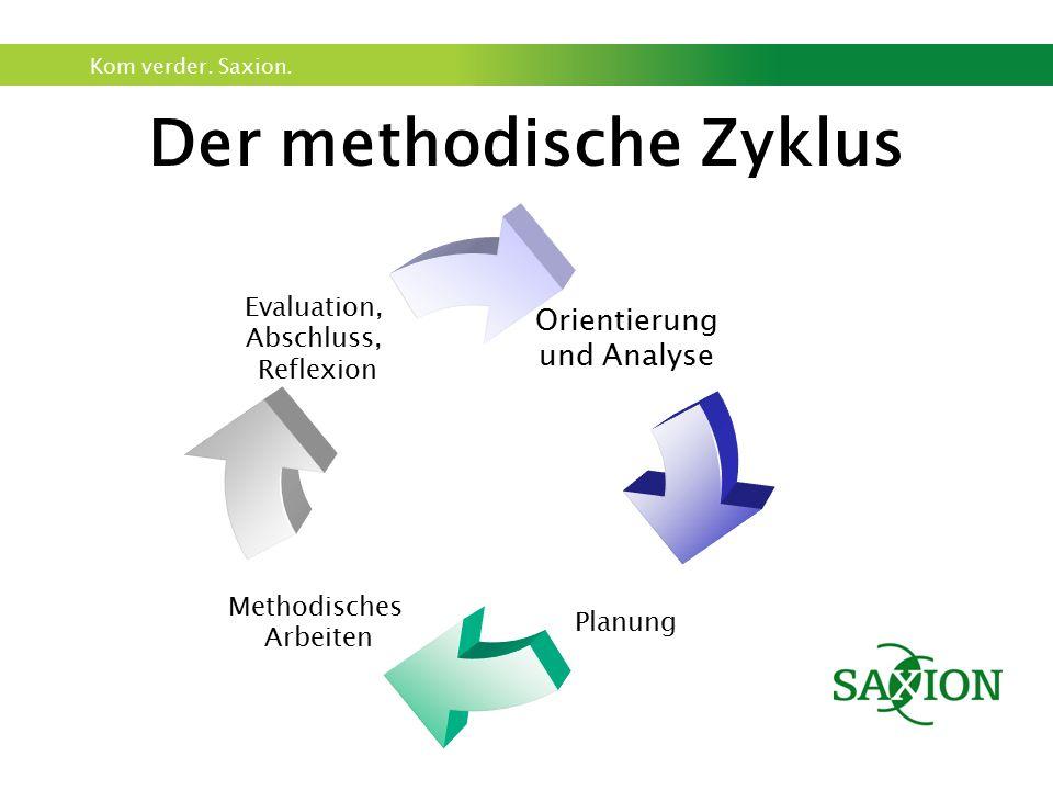 Der methodische Zyklus