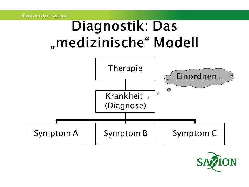 "Diagnostik: Das ""medizinische Modell"