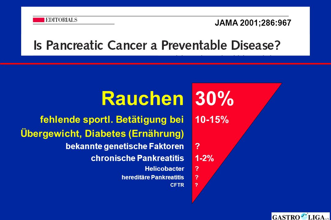 Rauchen 30% fehlende sportl. Betätigung bei 10-15%