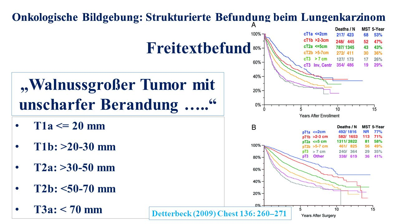 """Freitextbefund """"Walnussgroßer Tumor mit unscharfer Berandung ….."""