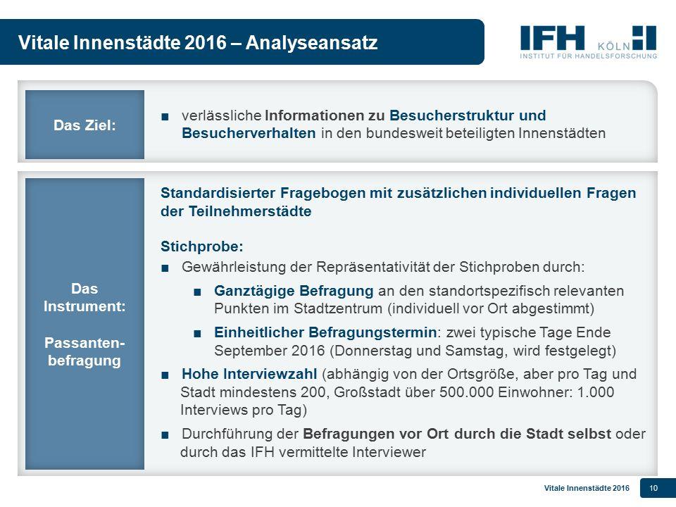 Vitale Innenstädte 2016 – Analyseansatz