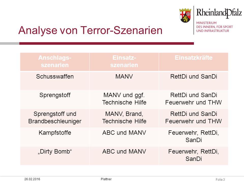 Analyse von Terror-Szenarien