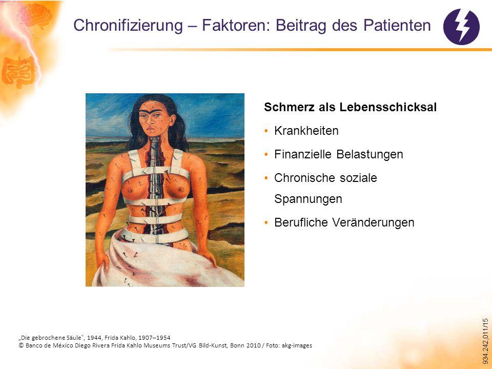 Chronifizierung – Faktoren: Beitrag des Patienten