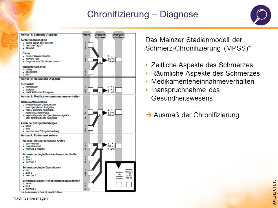 Chronifizierung – Diagnose