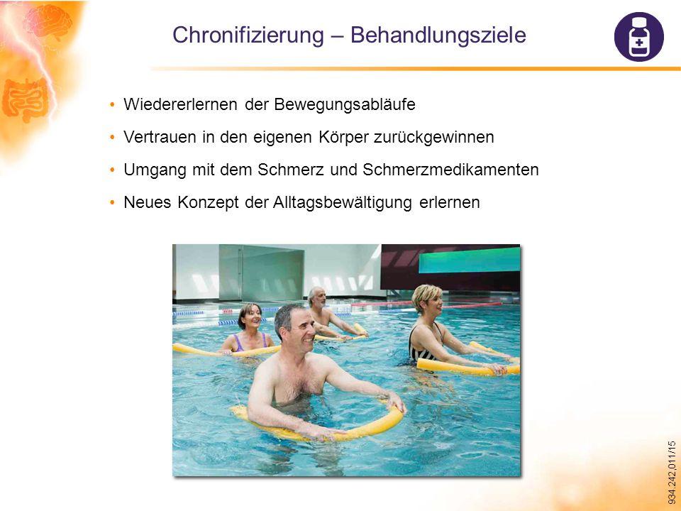 Chronifizierung – Behandlungsziele