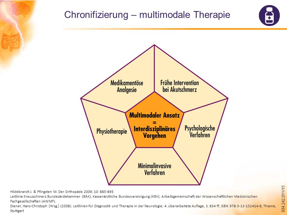 Chronifizierung – multimodale Therapie