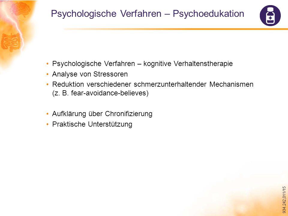 Psychologische Verfahren – Psychoedukation