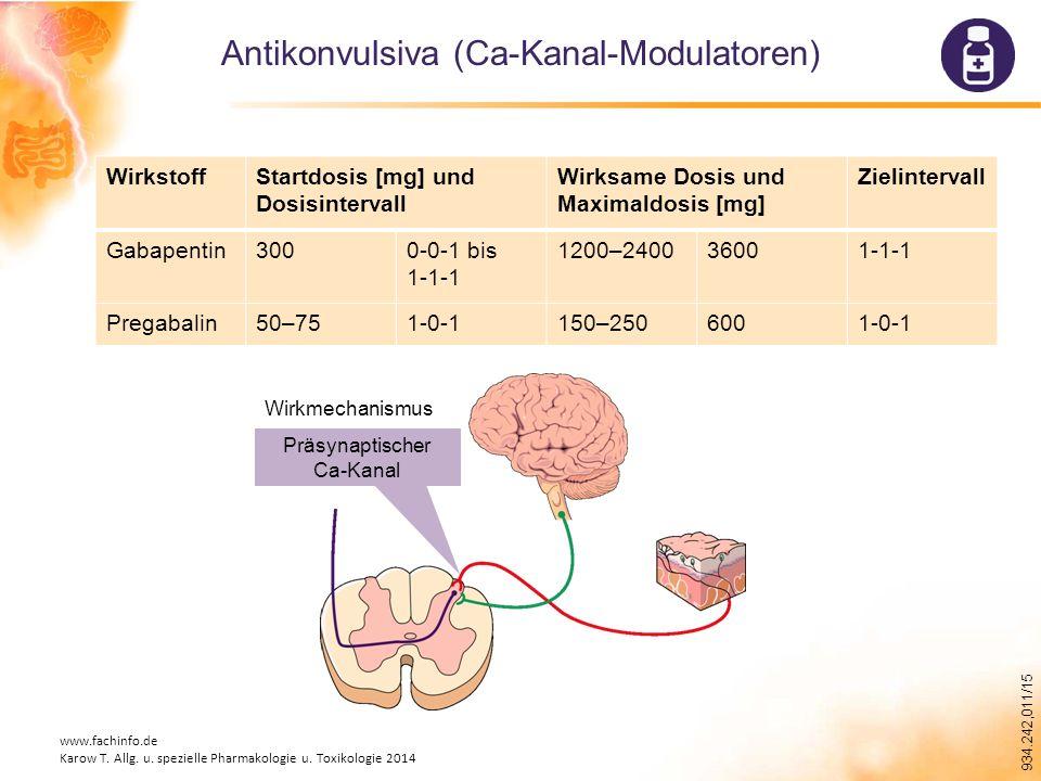 Antikonvulsiva (Ca-Kanal-Modulatoren)