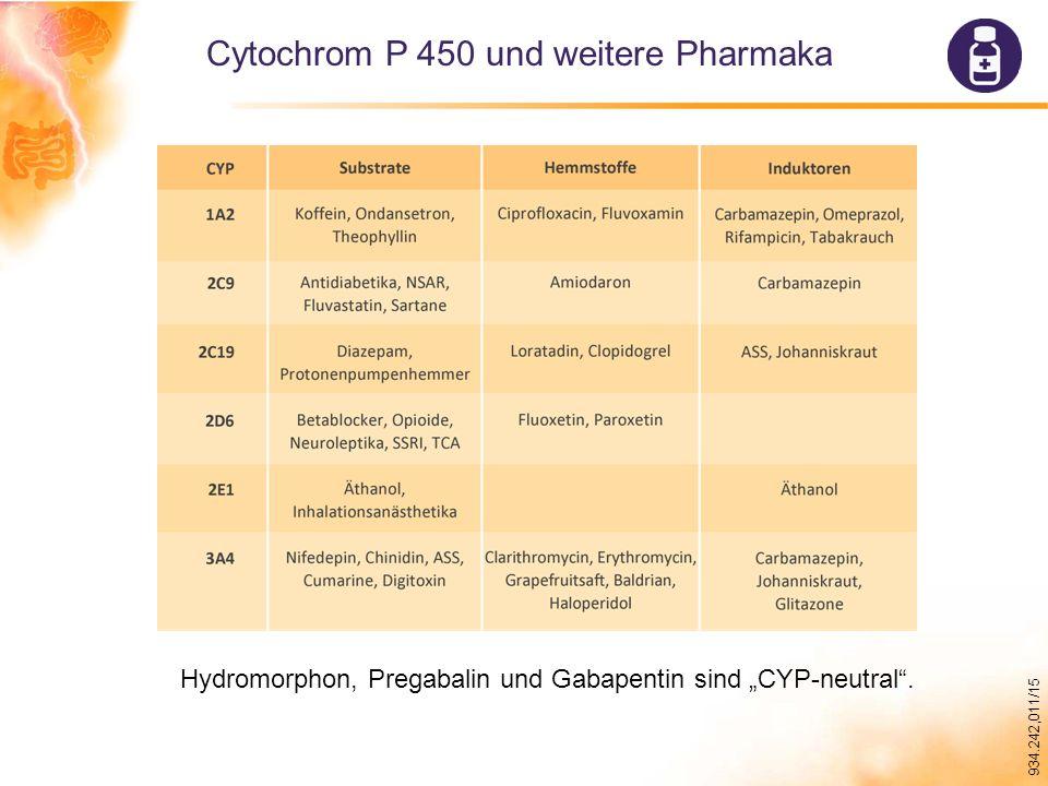Cytochrom P 450 und weitere Pharmaka