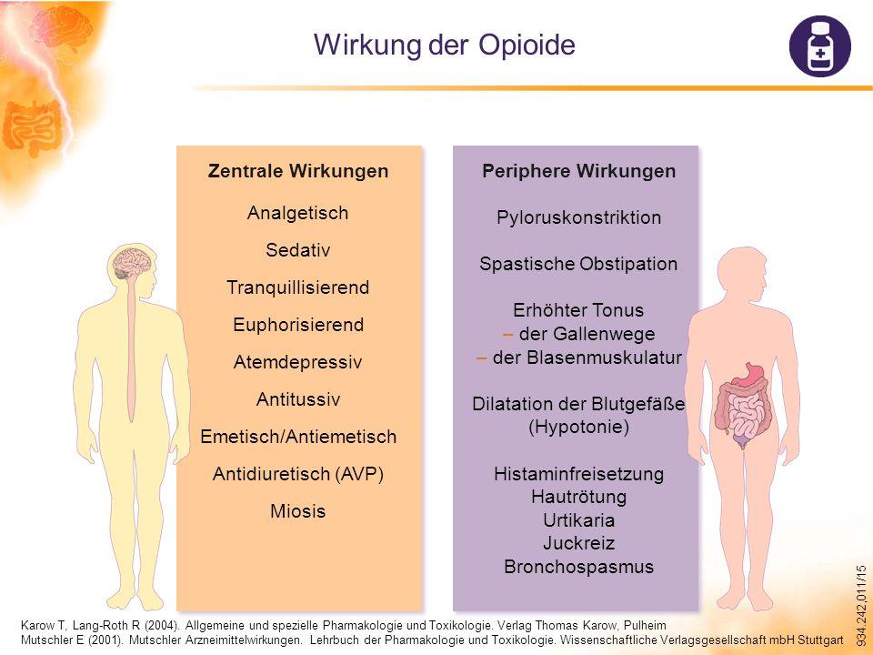 Wirkung der Opioide Zentrale Wirkungen Analgetisch Sedativ
