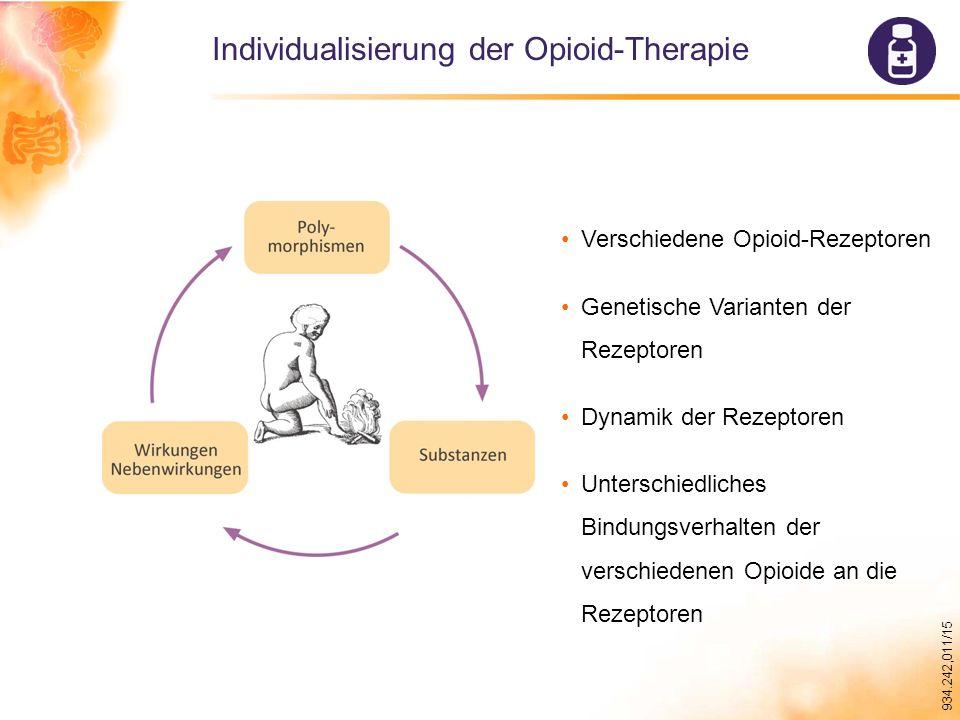 Individualisierung der Opioid-Therapie