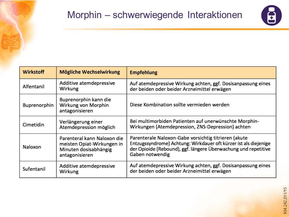 Morphin – schwerwiegende Interaktionen