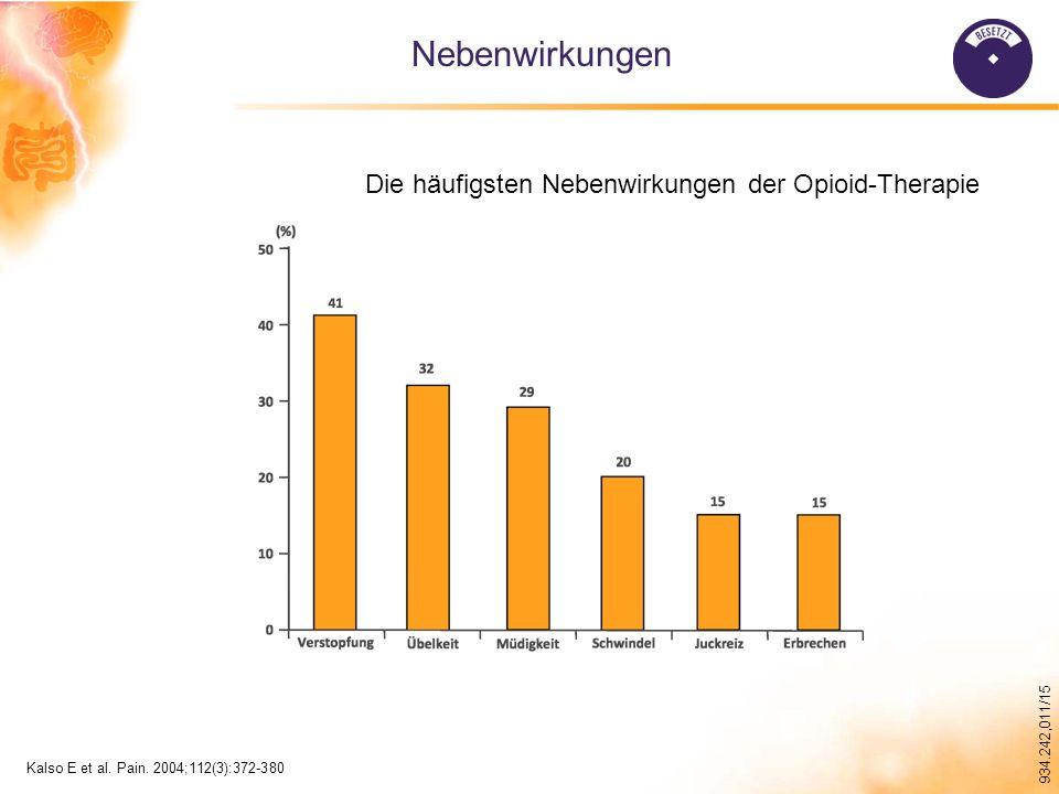 Nebenwirkungen Die häufigsten Nebenwirkungen der Opioid-Therapie