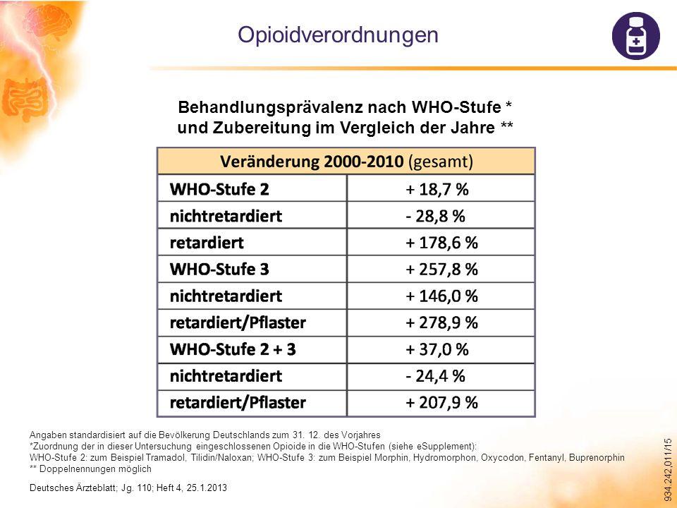 Opioidverordnungen Behandlungsprävalenz nach WHO-Stufe *