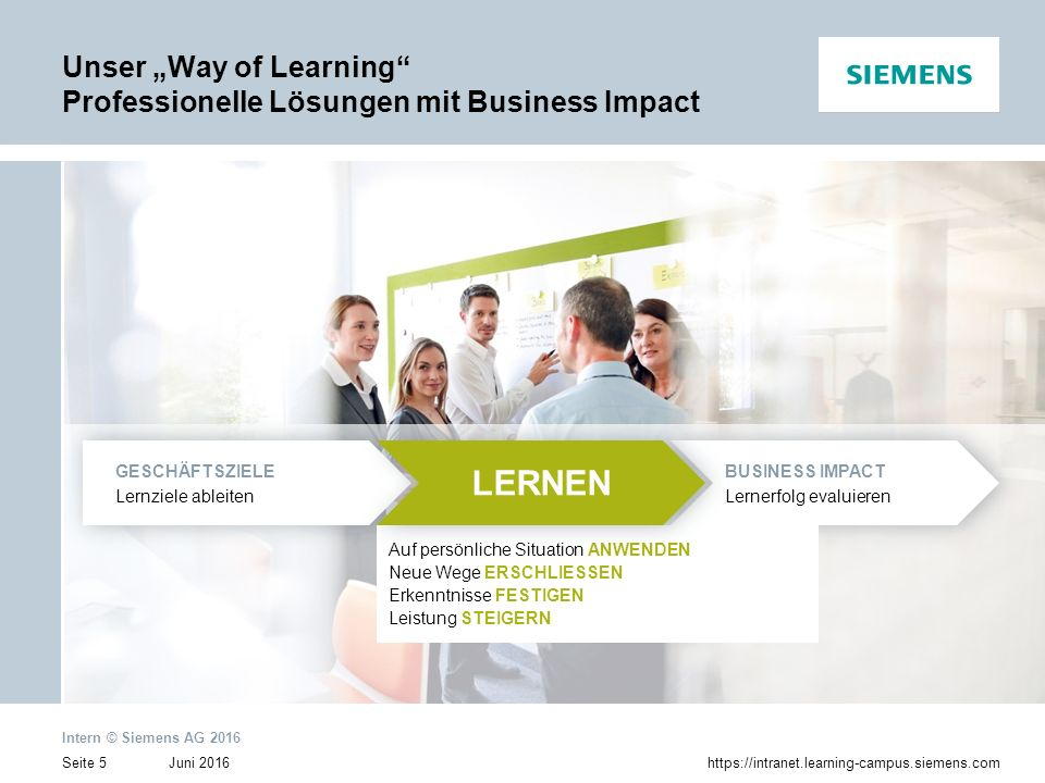 "Unser ""Way of Learning Professionelle Lösungen mit Business Impact"