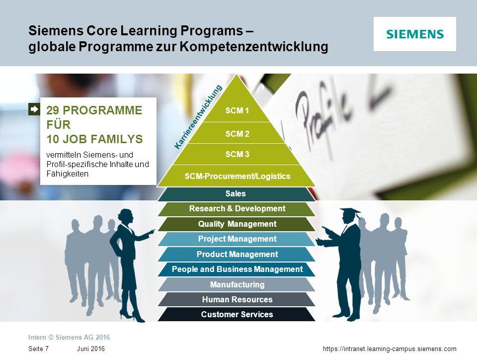 Siemens Core Learning Programs – globale Programme zur Kompetenzentwicklung