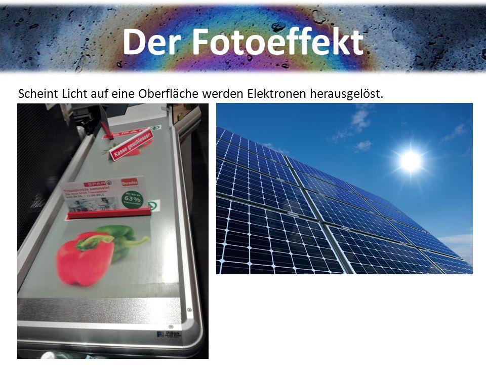 Der Fotoeffekt Scheint Licht auf eine Oberfläche werden Elektronen herausgelöst.