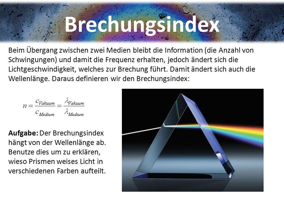 Brechungsindex