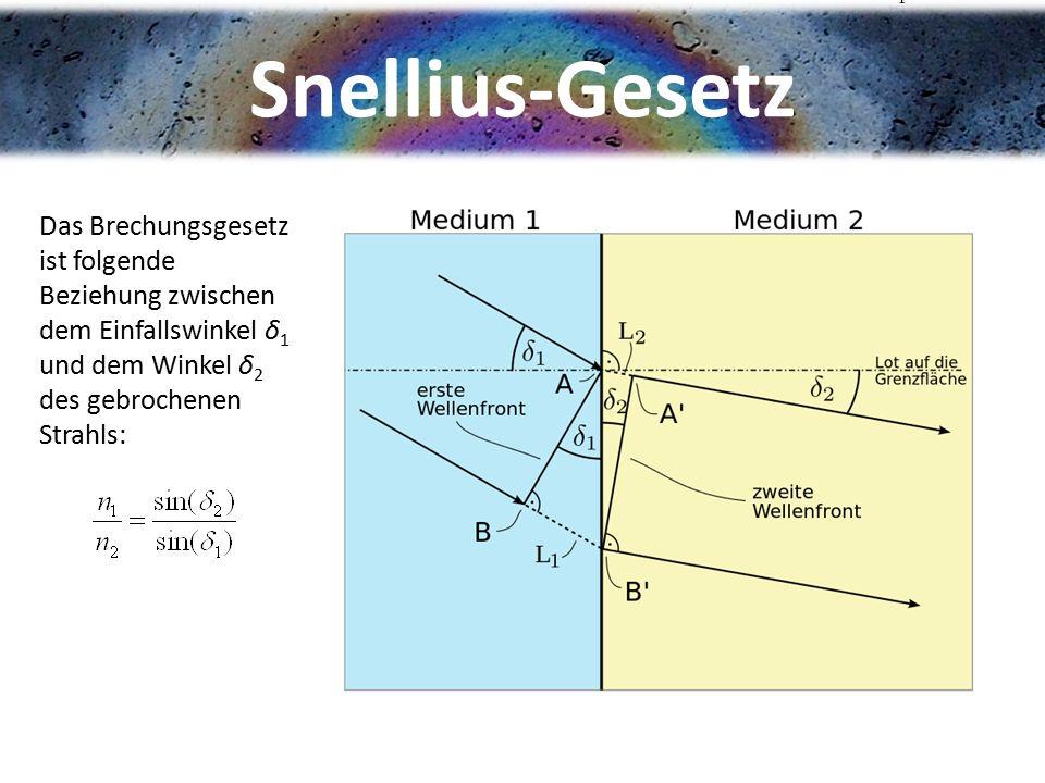 Snellius-Gesetz Das Brechungsgesetz ist folgende Beziehung zwischen dem Einfallswinkel δ1 und dem Winkel δ2 des gebrochenen Strahls: