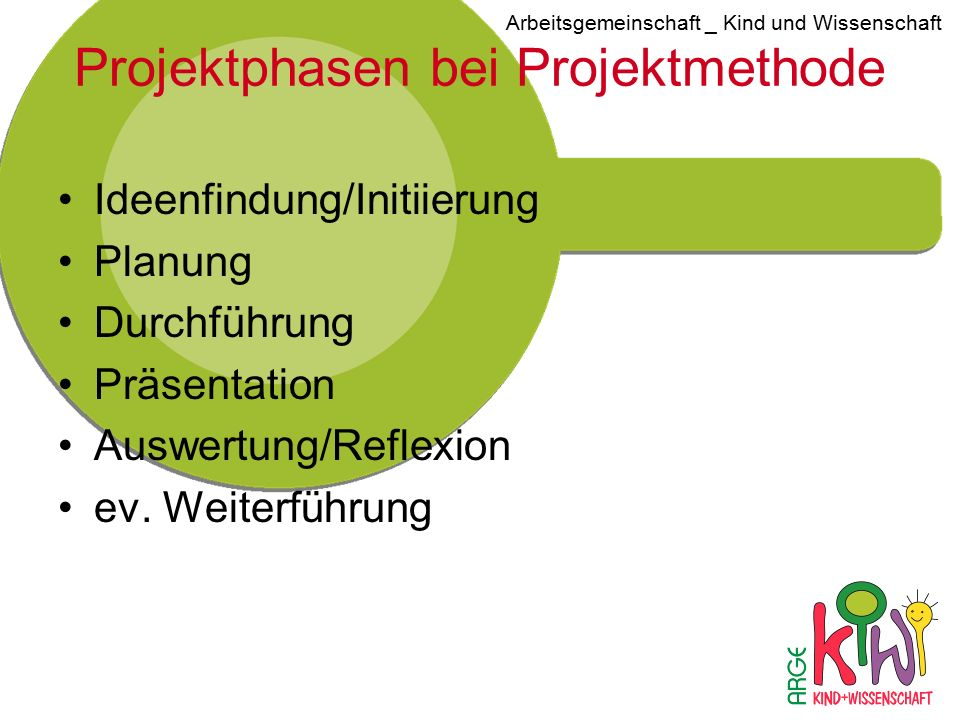 Projektphasen bei Projektmethode