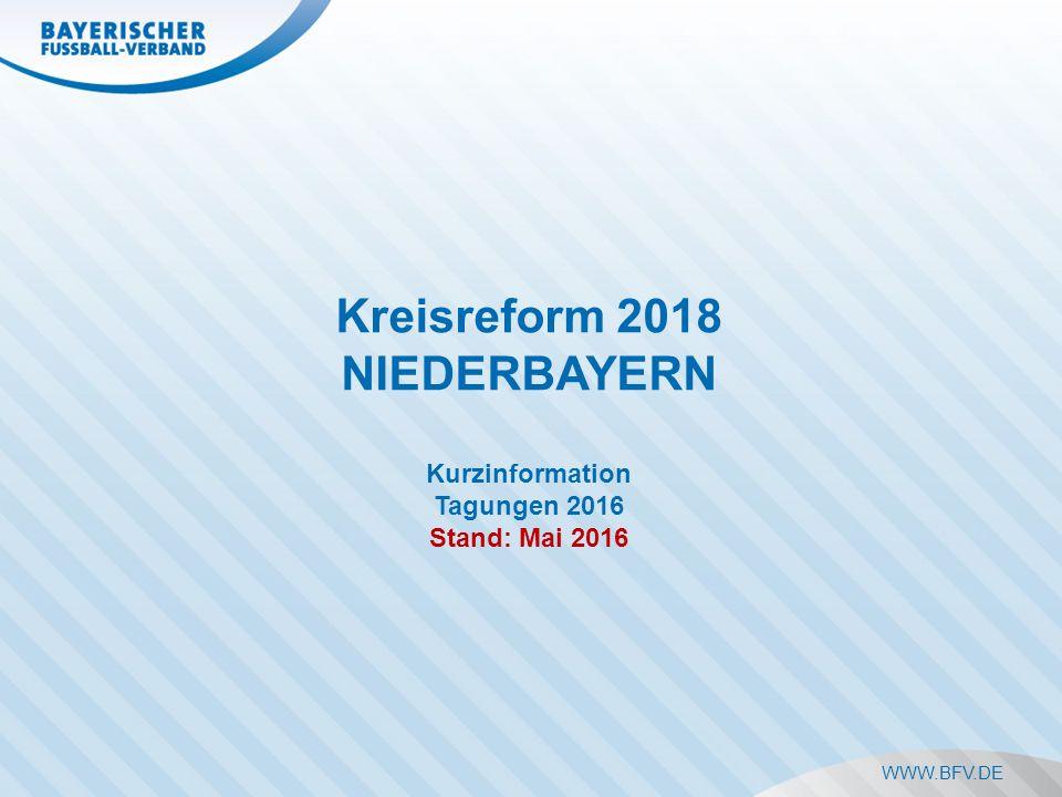 Kreisreform 2018 NIEDERBAYERN Kurzinformation Tagungen 2016