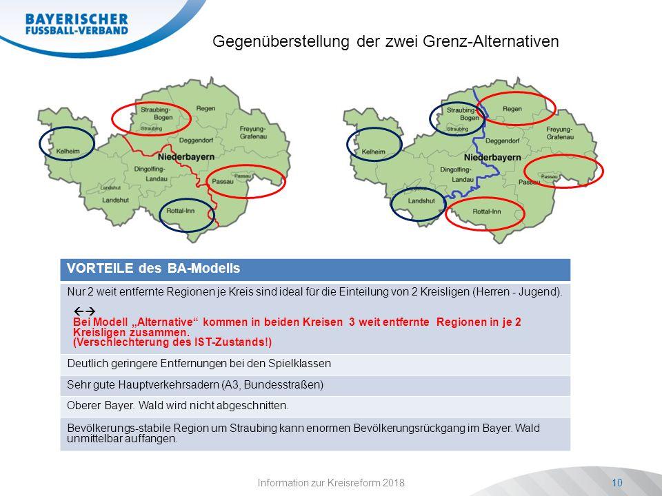 Information zur Kreisreform 2018