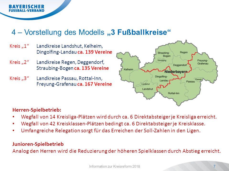 """4 – Vorstellung des Modells """"3 Fußballkreise"""