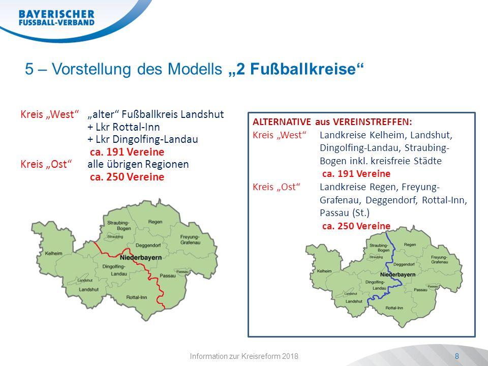 """5 – Vorstellung des Modells """"2 Fußballkreise"""